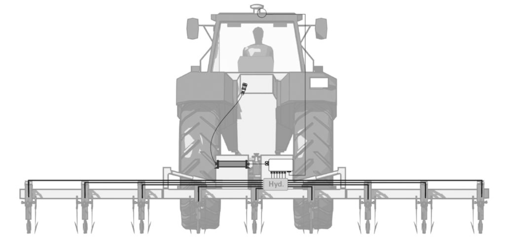 HOEING-Controller System