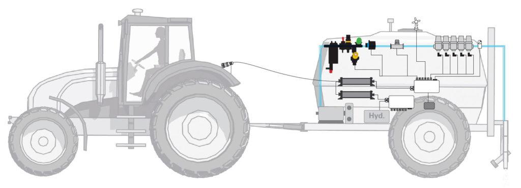 ISOBUS SPRAYER-Controller System