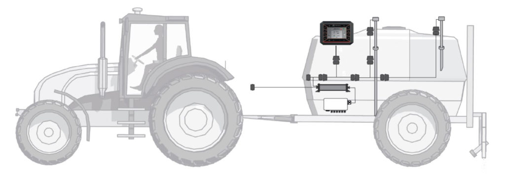 TANK-Control-III System